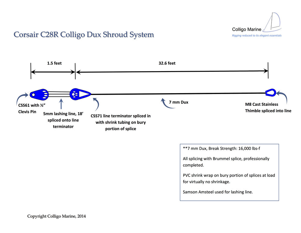 Corsair+C28R+Colligo+Dux+Shroud+System.jpg