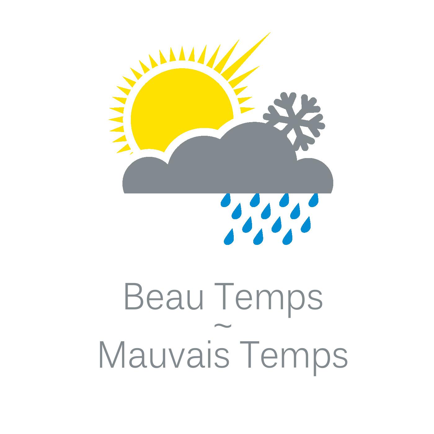 Podcast - Beau Temps ~ Mauvais Temps