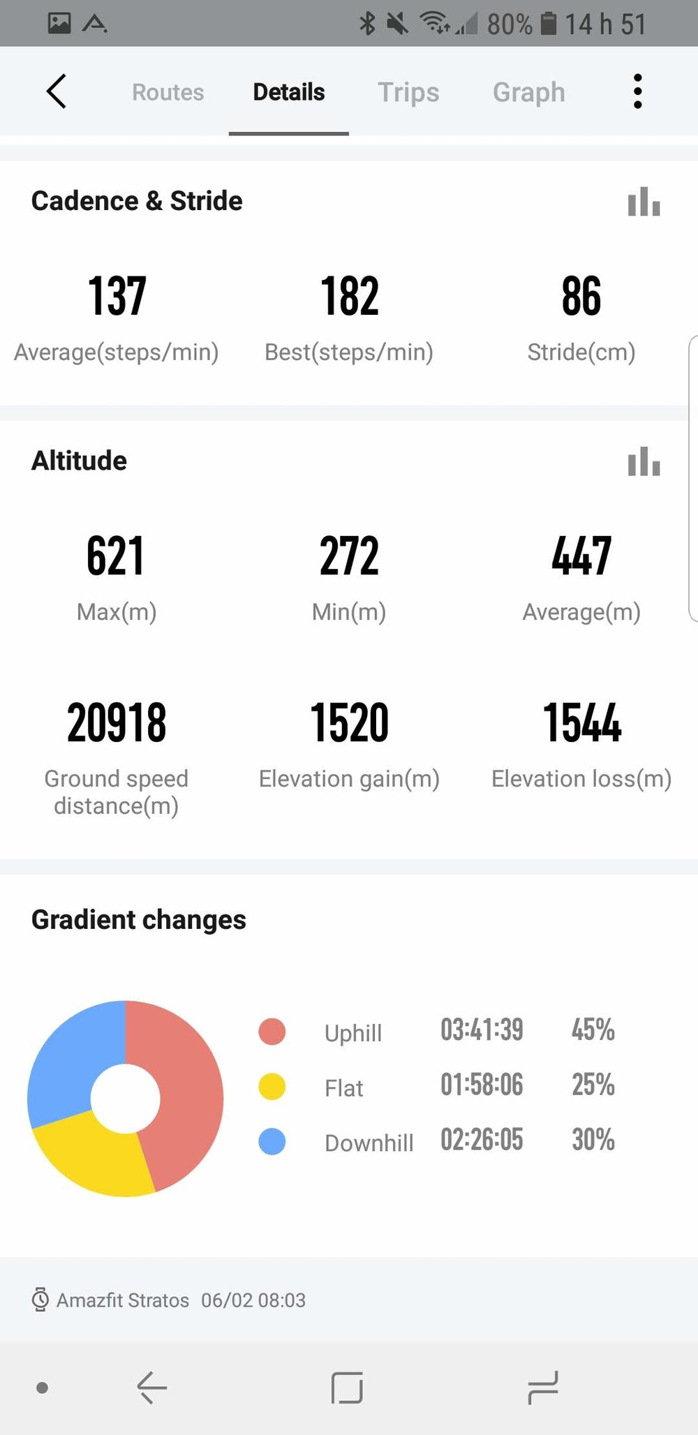 Screenshot_20180607-145145_Amazfit Watch.jpg