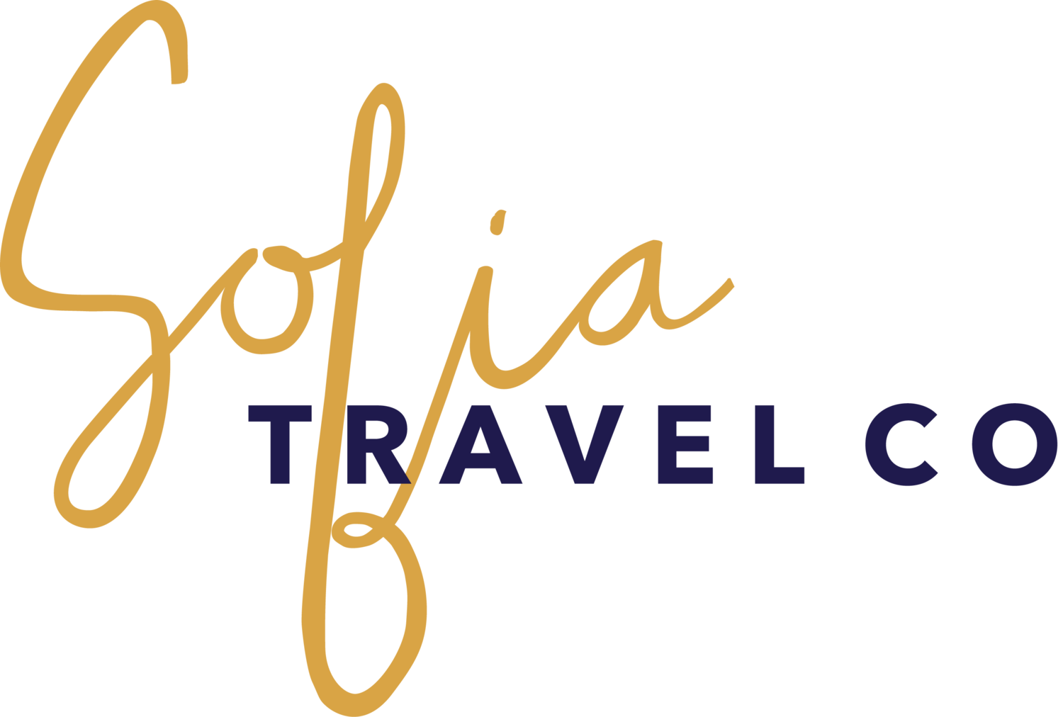 Sofia Travel Co.