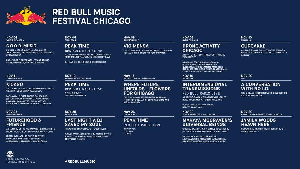 DnYpDyXW0AEdaB0 On the Radar: SiriusXM Buys Pandora, Chicago Red Bull Music Festival, This is America Tour Postponed + More