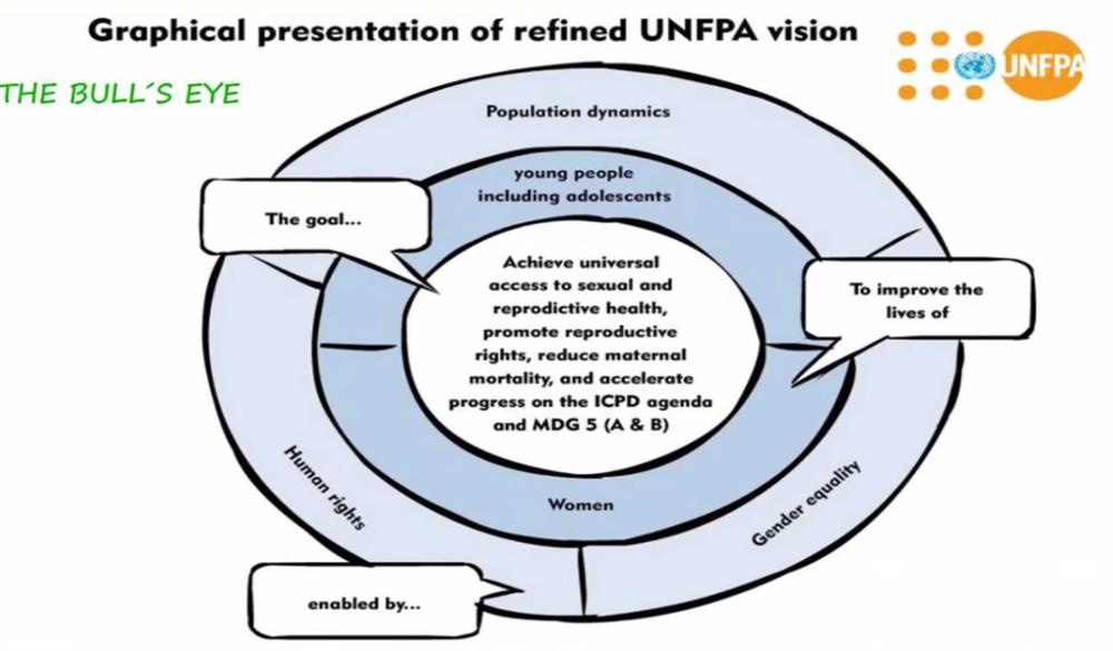 ufpa1.JPG