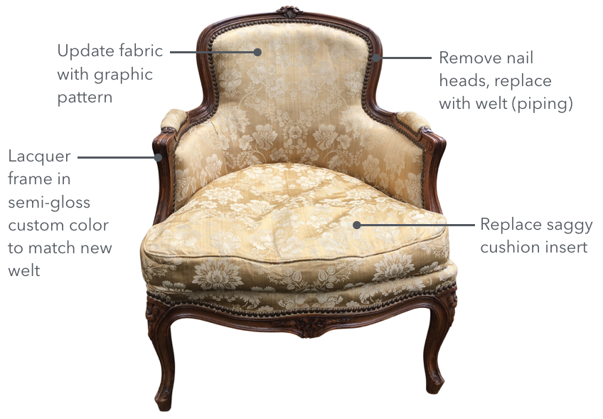 Restoring an antique bergere chair