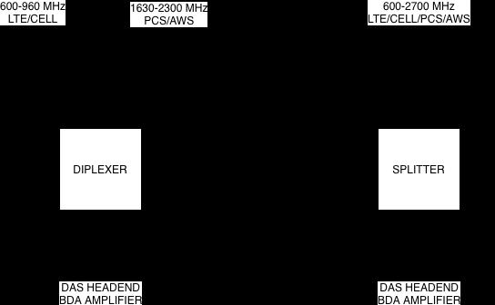 diplexer-v-splitter.png