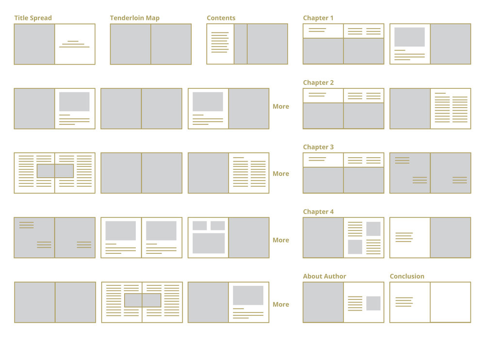 raw_book_wireframe.jpg