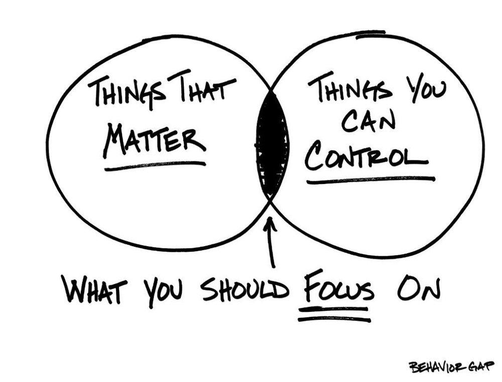 focus-thingsthatmatter.jpg
