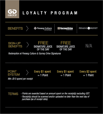 GD Rewards Signup Table
