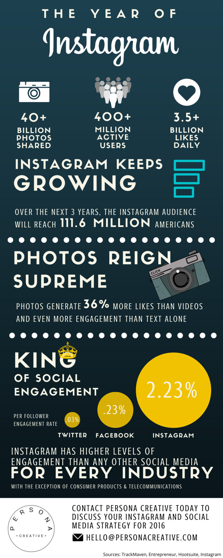 Asheville Folk: The Power of Instagram by Persona Creative Instagram