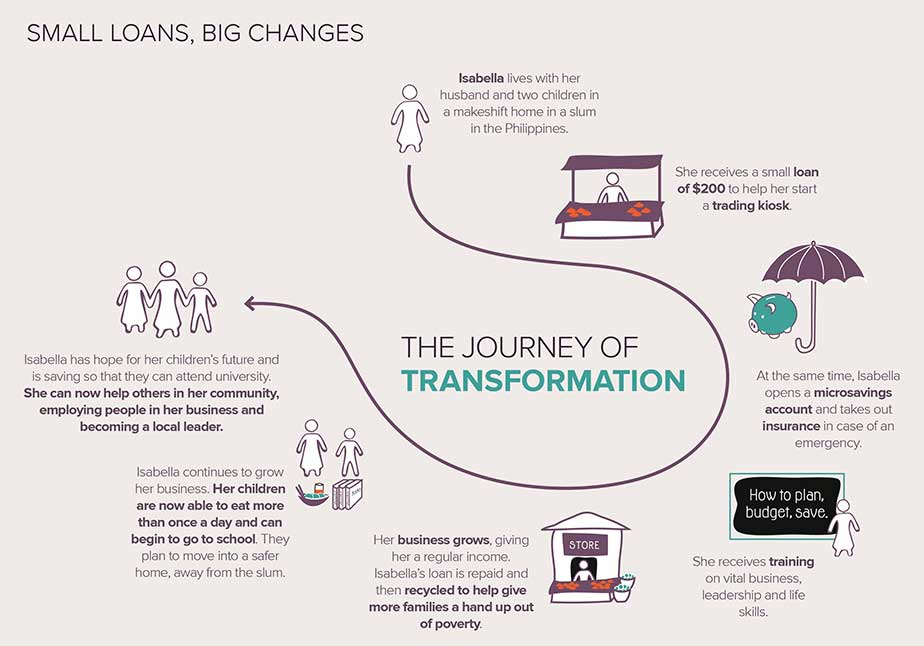 what-we-do-journey-of-transformation.jpg