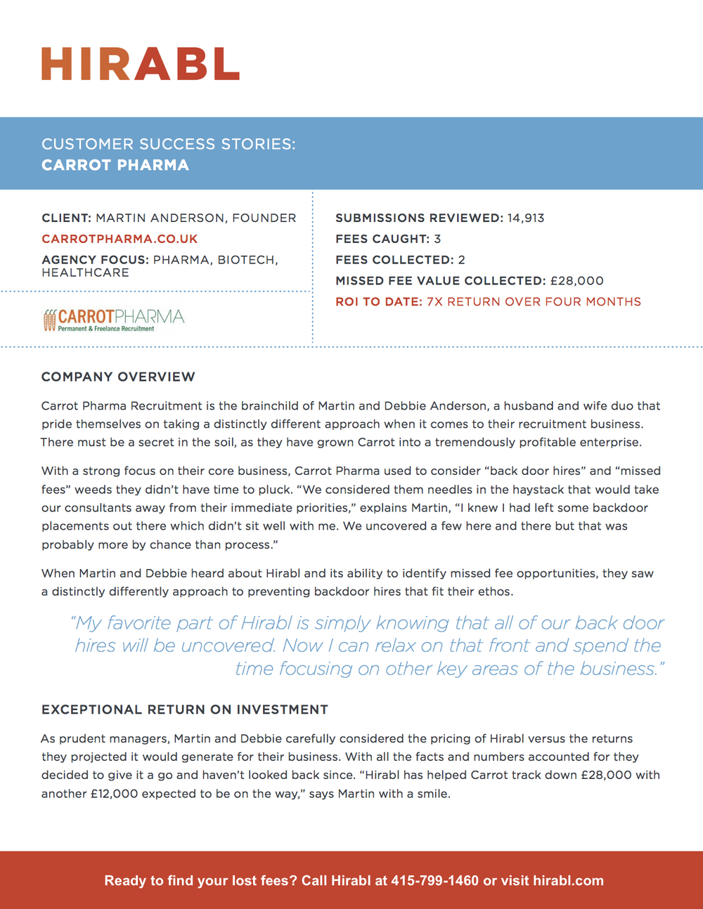 Hirabl Case Study Carrot Pharma1.jpg