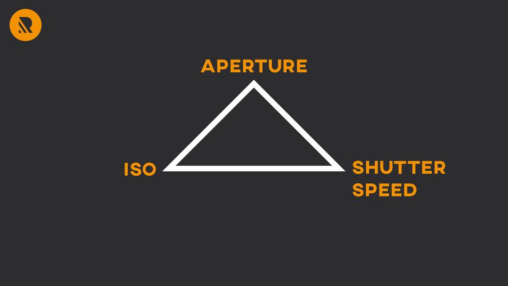 Golden Triangle - SP.jpg