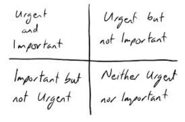 urgent-important-written.jpg