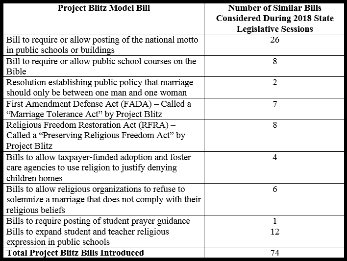 Project Blitz Bills_0.png