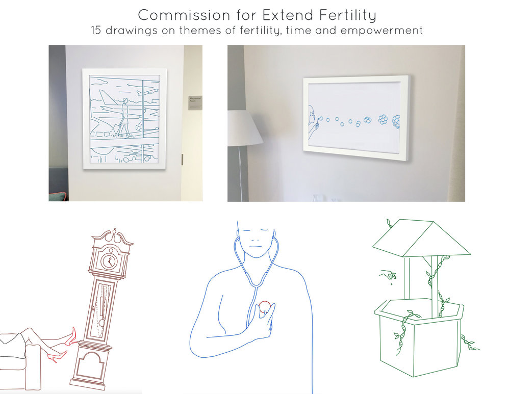 Commission for  Extend Fertility  - 15 drawings on themes of procreation and personal empowerment.