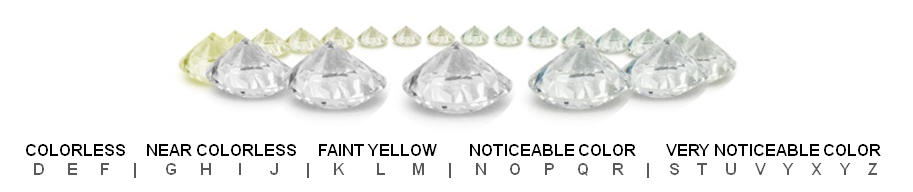 the scale beautyfulu diamond to light faint ranges relative introduction s is yellow understanding it a color from very generally near diamonds of colorless