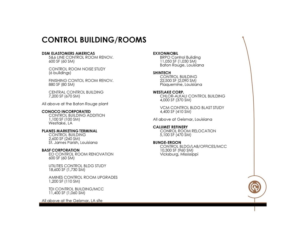 Control Buildings_Page_1.jpg
