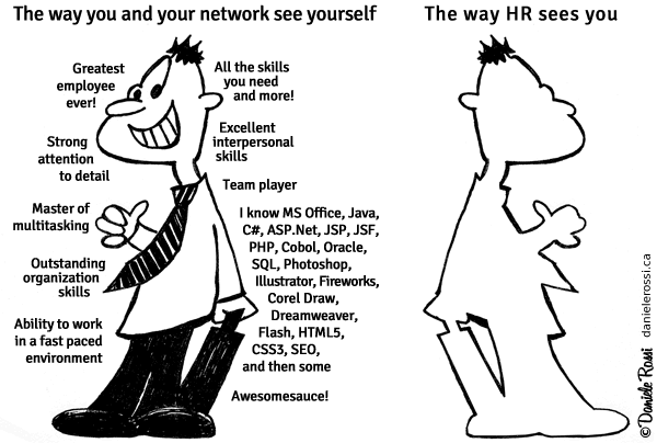 How HR sees you