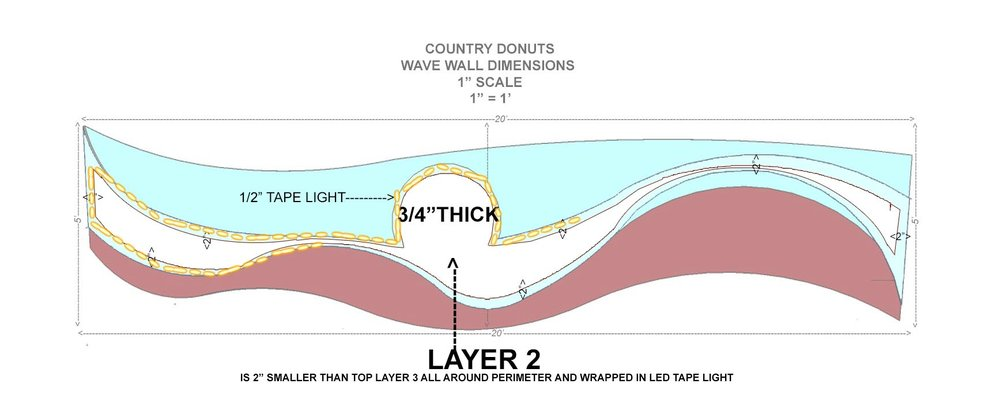 WAVE WALL LAYER 2 FEB 19.jpg