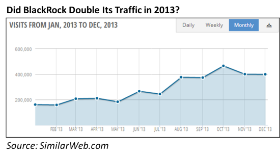 BlackRockWebsiteTraffic.png