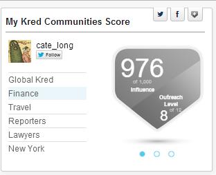CateLongKredScore.png