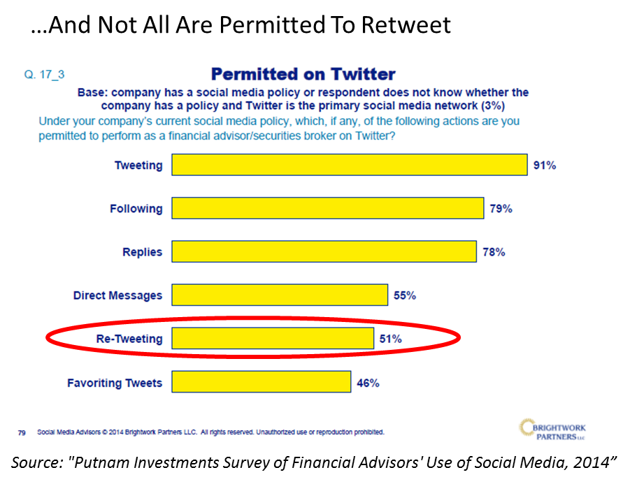 Financial Advisors Retweeting2.png