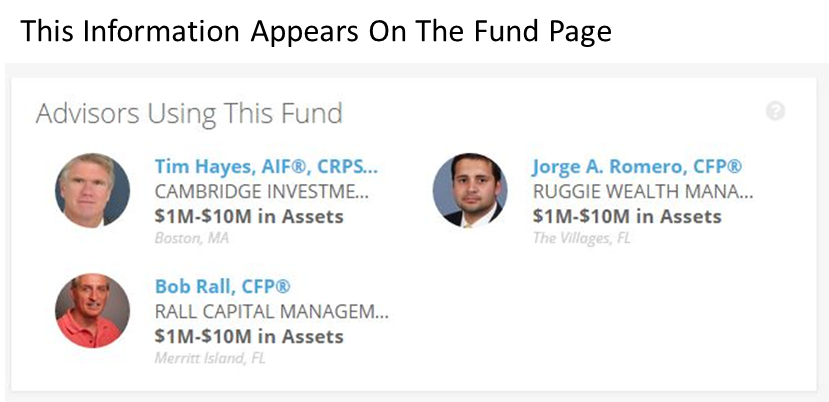 Advisors Using This Fund BrightScope