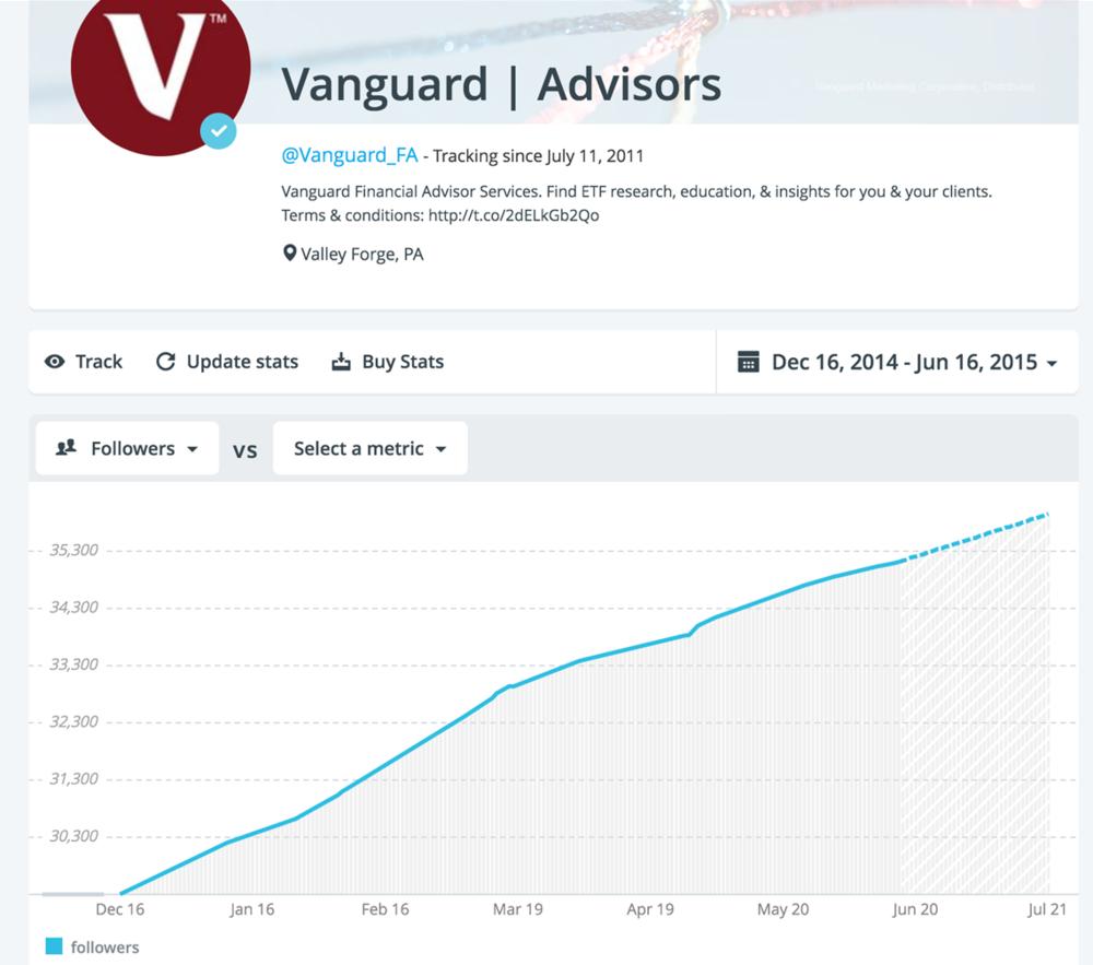 @Vanguard_FA