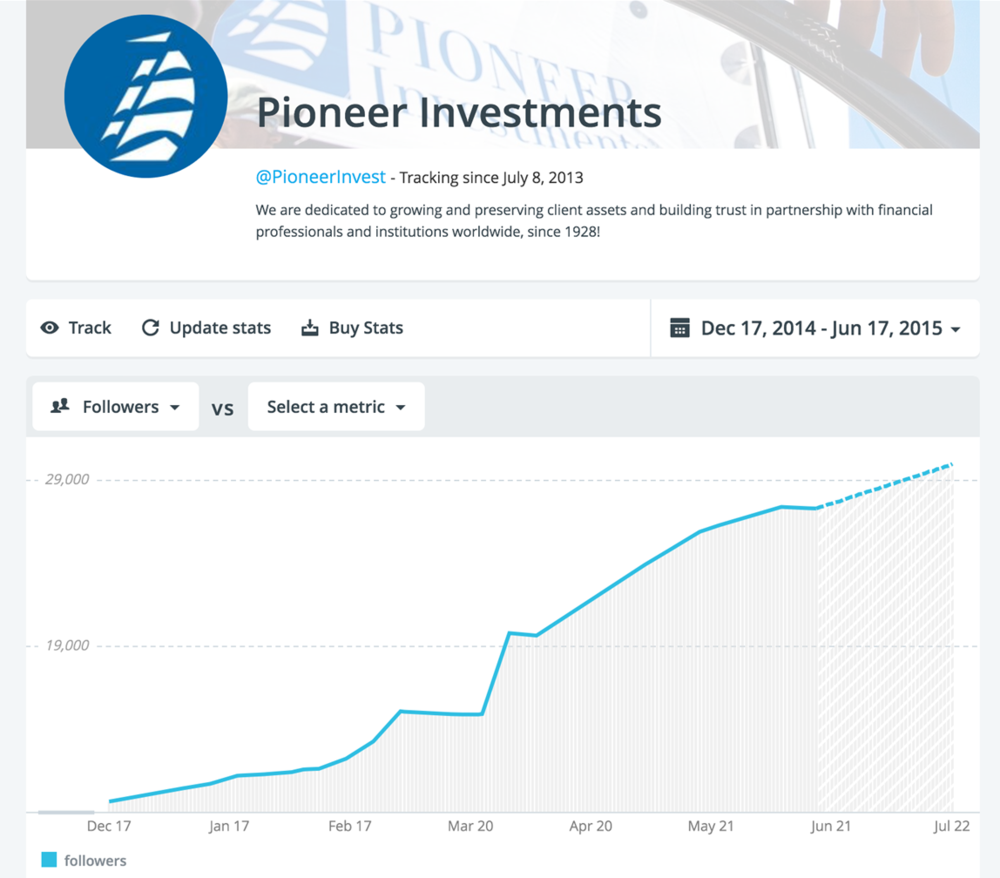 pioneer investments' @pioneerinvest