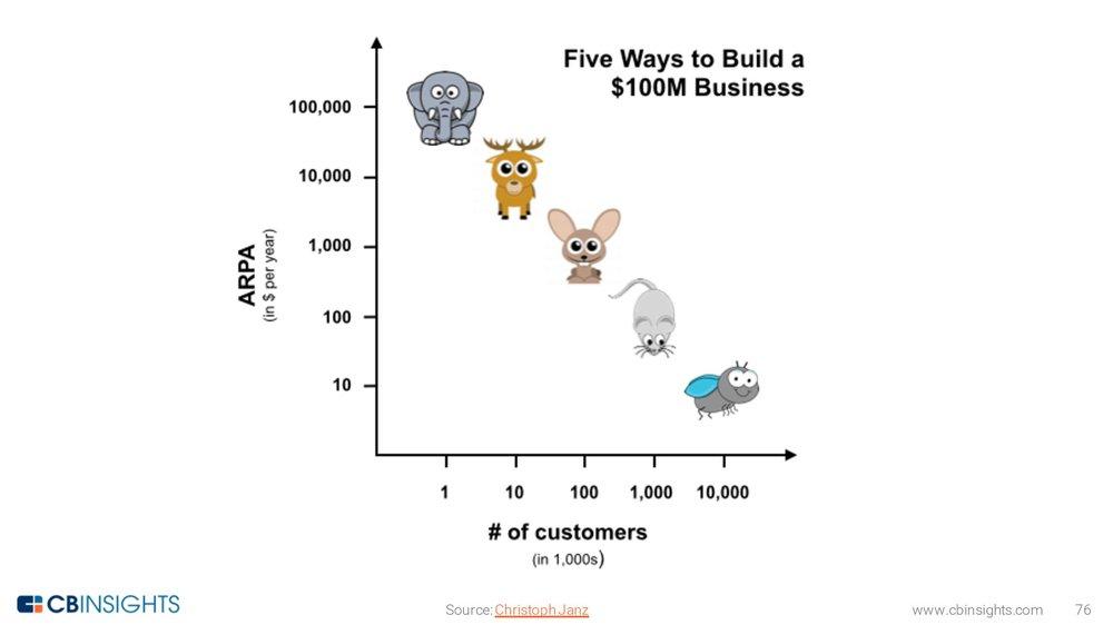 saas-startup-mistakes-page-076.jpg