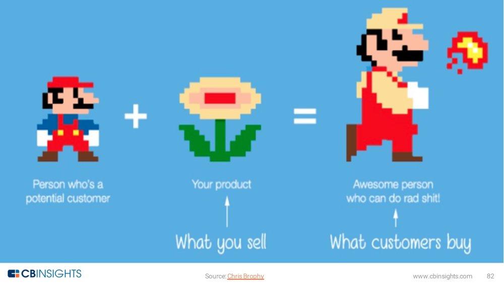 saas-startup-mistakes-page-082.jpg