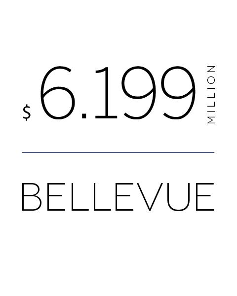 Gold Coast - Ave Sales Price - Bellevue.jpg