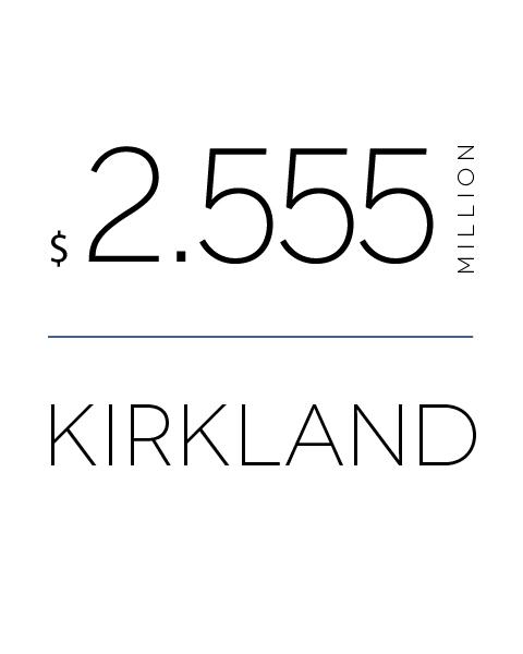 Gold Coast - Ave Sales Price - Kirkland.jpg