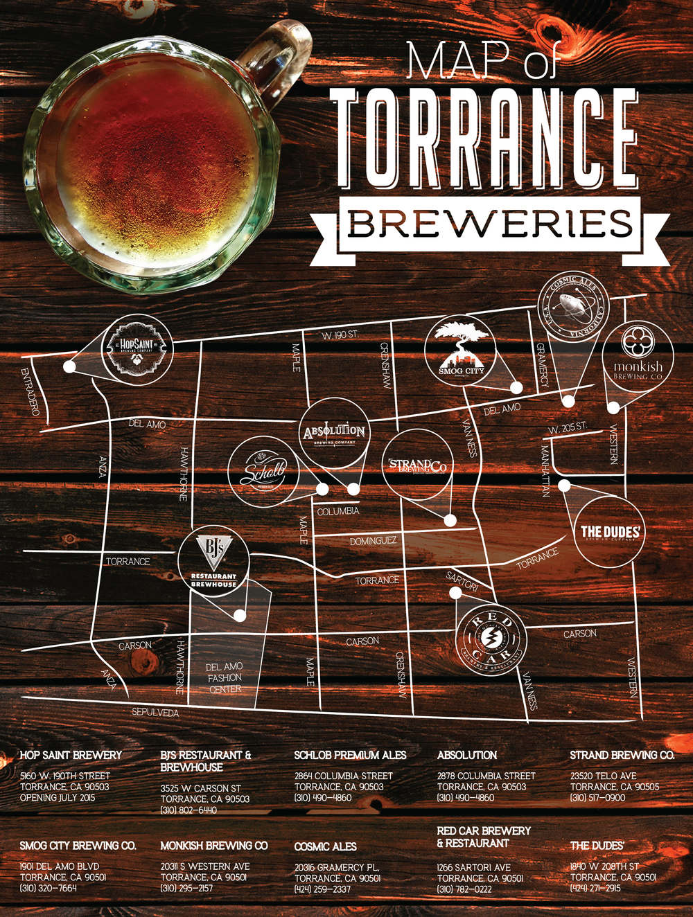 Beer Map of Torrance