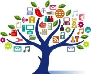Multi-Channel-Marketing-300x244.jpg