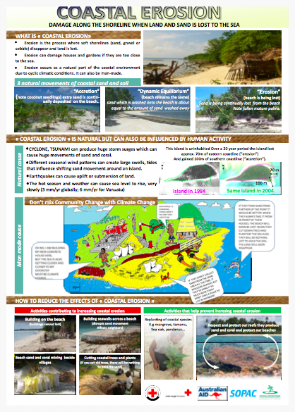 coastalerosion-english