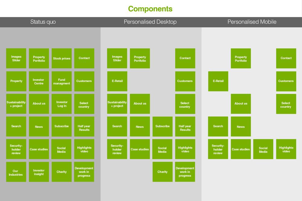 MarkolfZimmer_Goodman_components