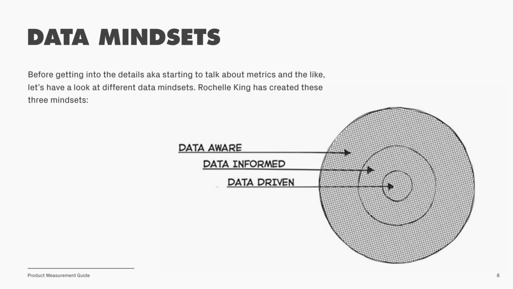 ProductMeasurement-DataMindsets.png