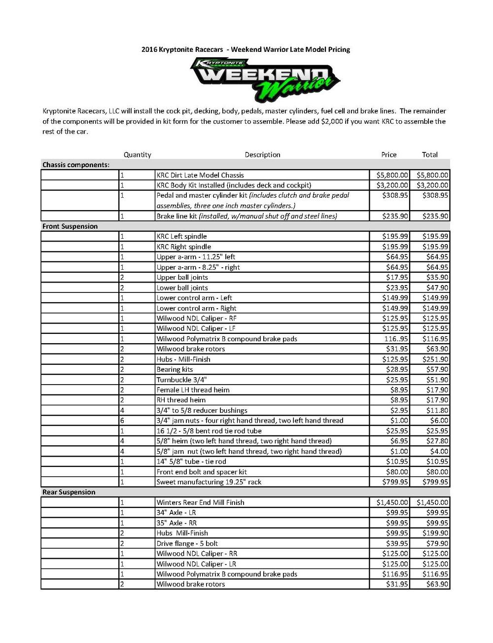 Pricing Weekend Warrior Kryptonite Racecars