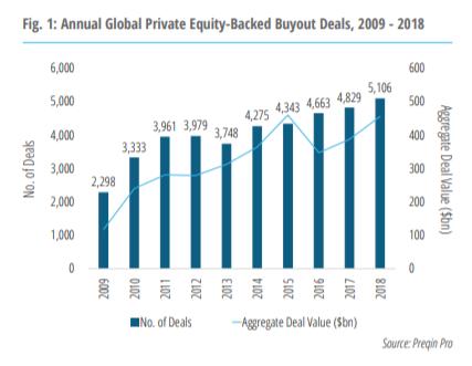 pe buyouts.PNG