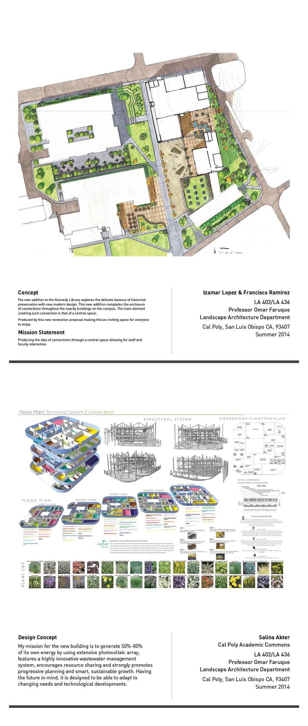 landscape_architecture_panels_v02.jpg