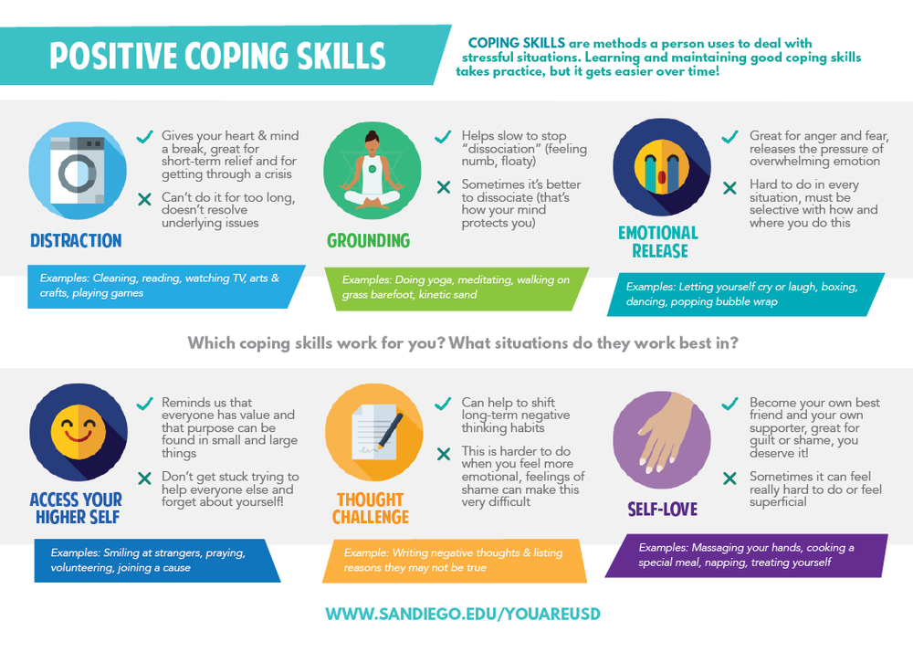 Positive Coping Skills