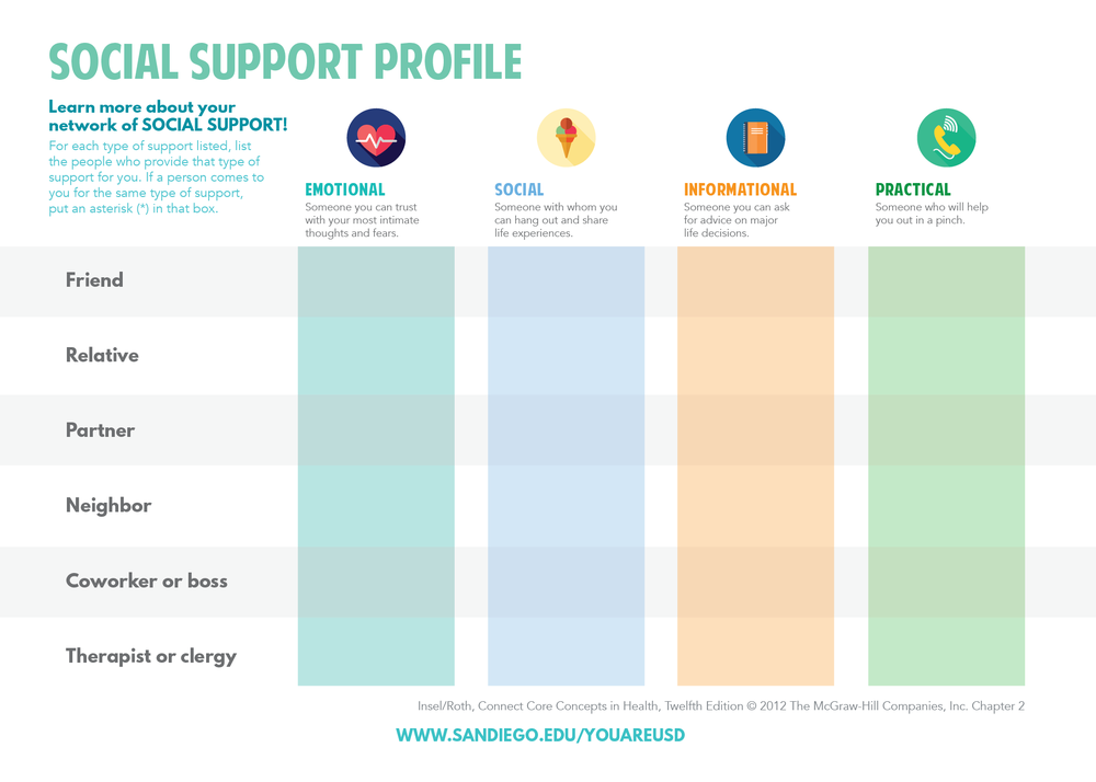 Social Support Profile Handout