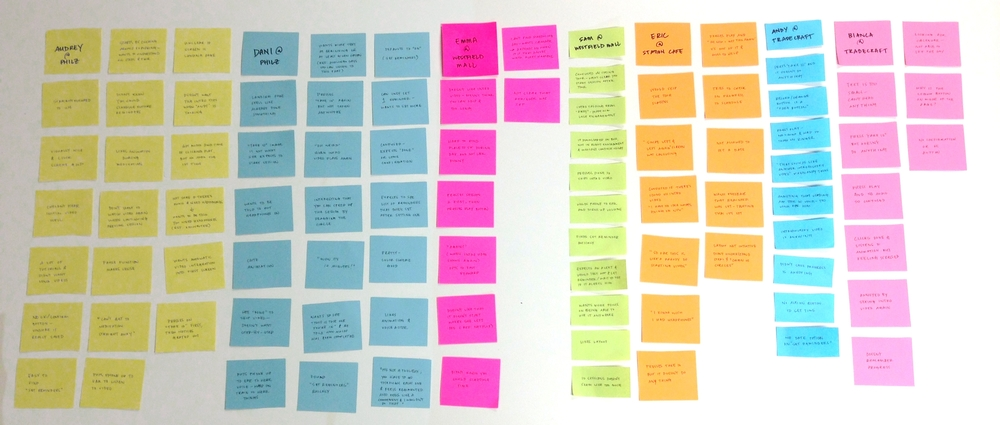 Grouped by user - each color represents a different user