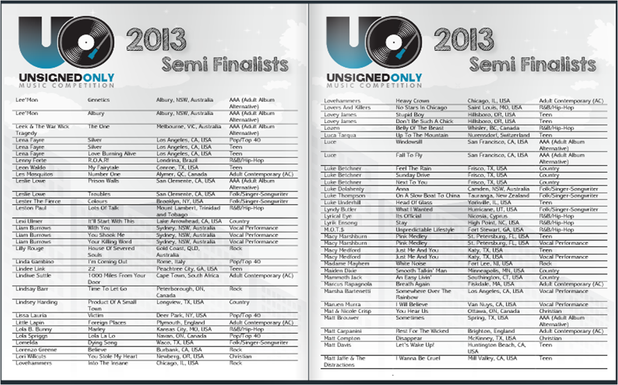 Macy Medford Unsigned Only Music Comp 2013