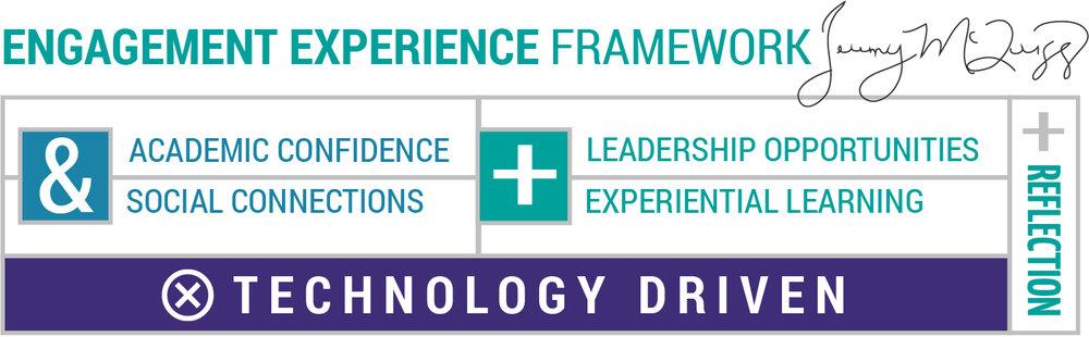 Engagement Experirence Framework.jpg