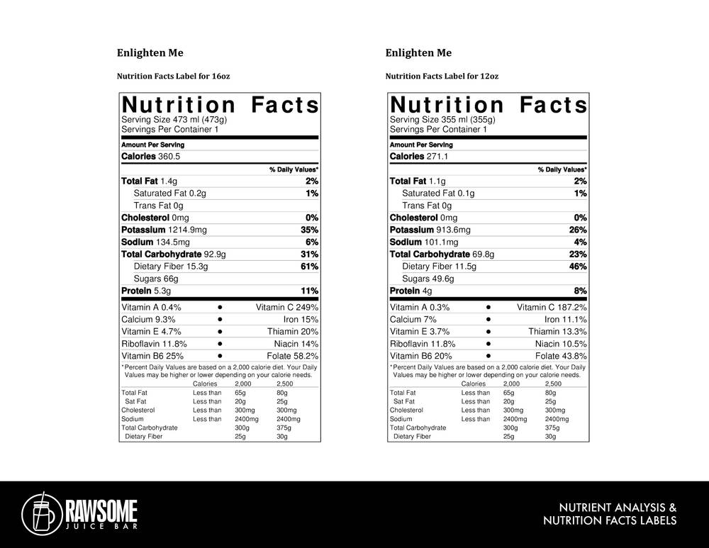 Rawsome Nutrition Facts3.jpg