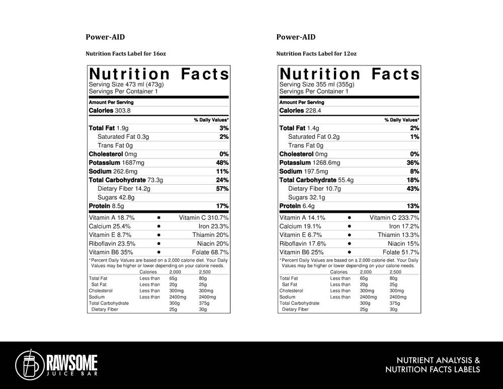 Rawsome Nutrition Facts4.jpg