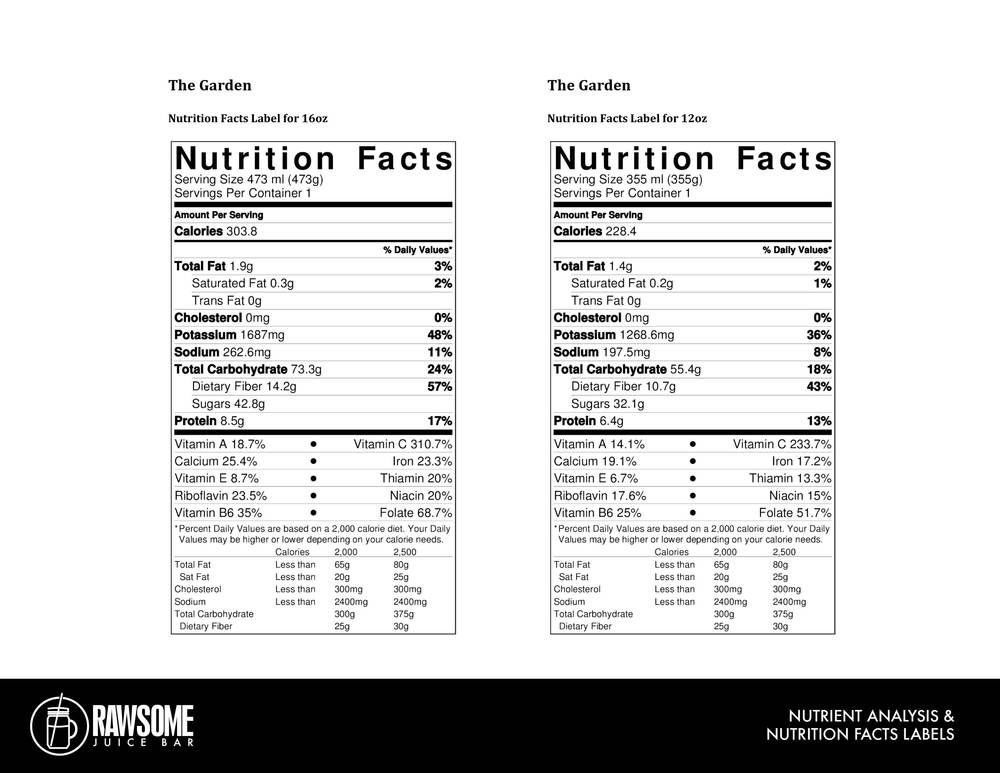 Rawsome Nutrition Facts6.jpg
