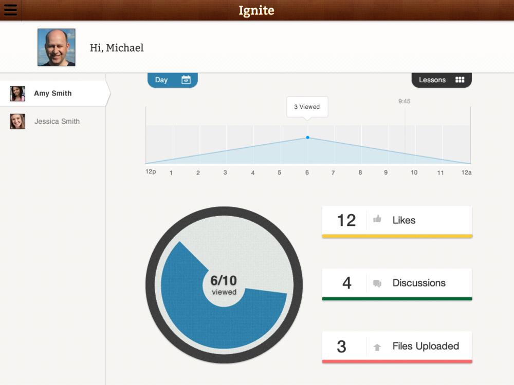 Data Visualization UI