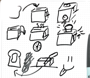 Sketching how to make toast ( on swipies ).